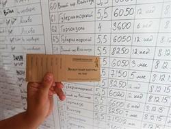 В России приготовились вернуть продуктовые карточки - «Новости дня»